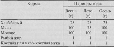 http://erizo.ru/img/12.jpg